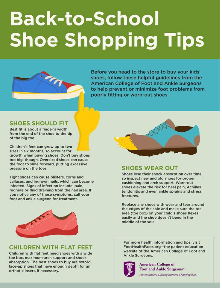 Shoe shopping tips infographic
